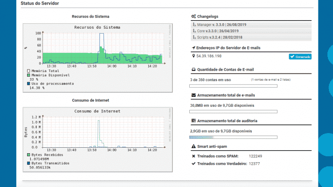 harpo_mail_controlpanel_monitor